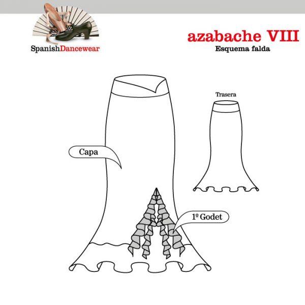 azabache_8_esquema