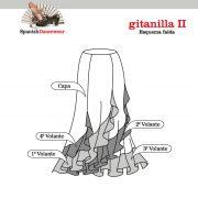 gitanilla2_esquema