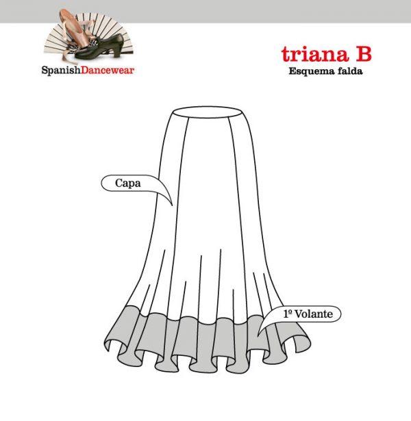 triana_b_esquema