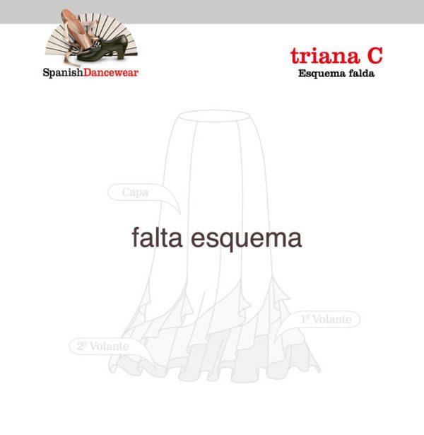 triana_c_esquema