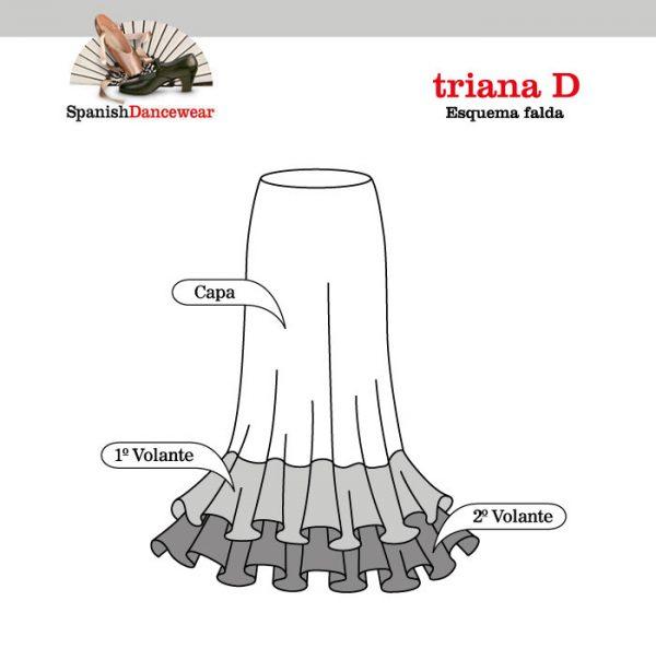 triana_d_esquema